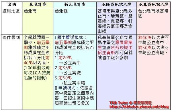 免試入學-1.JPG