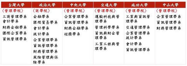 管理學群-5.JPG