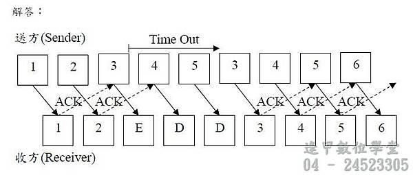電腦網路-解答
