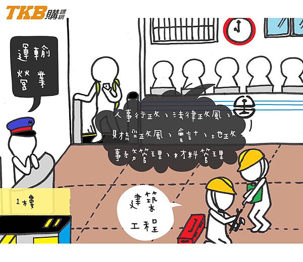 台鐵招考/鐵路特考2019/鐵路特考/台鐵考試/鐵路局招考/台鐵招考2019/台鐵報名/鐵路報名/台鐵特考/鐵路人員考試