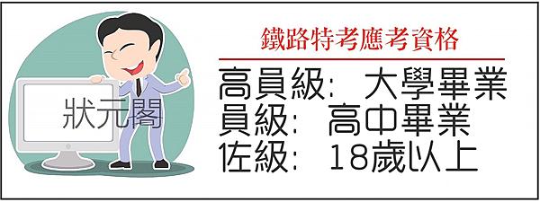 鐵路特考應考資格/台鐵招考