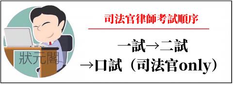 宇法/李俊德/司法官考試/律師考試/司法官/律師/司法特考/法律系出路