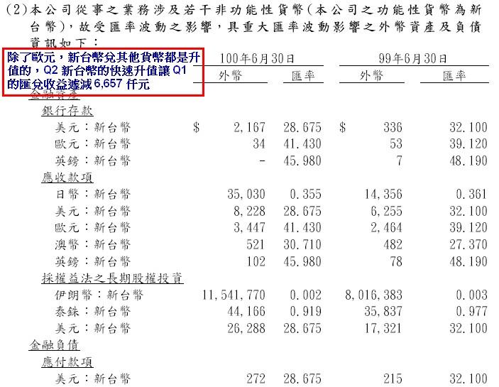 外幣資產負債.jpg