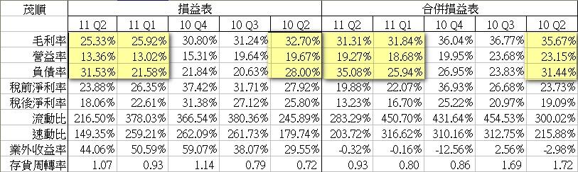 財務比率.jpg