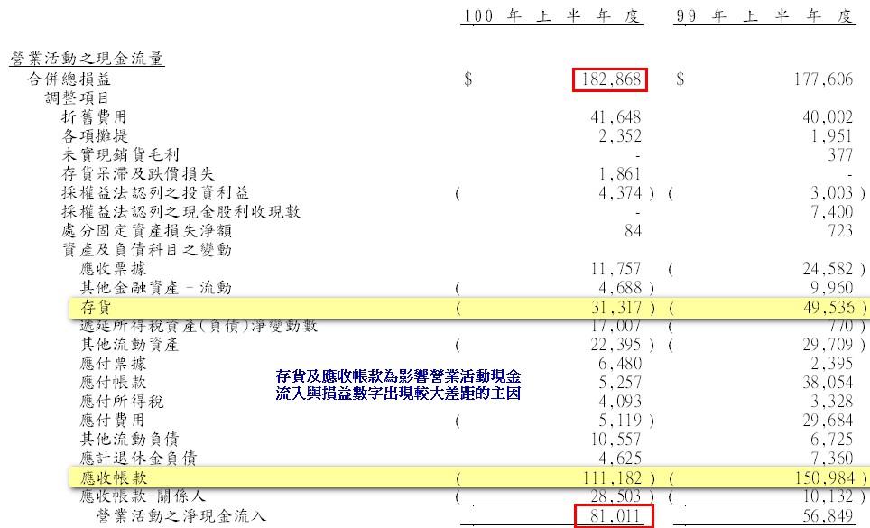 營業活動現金流.jpg
