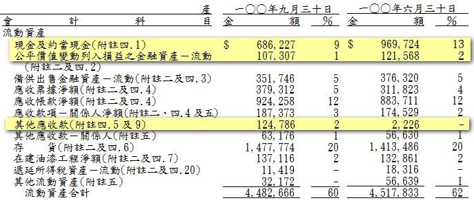 2_資產負債表.jpg