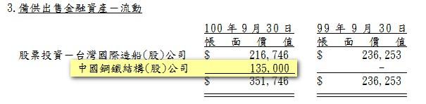 8_備供出售資產.jpg