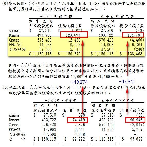 11_轉投資.jpg