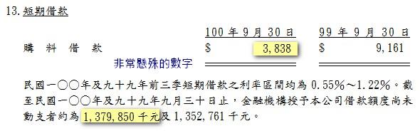 12_短期借款.jpg