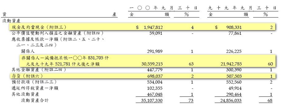 1_合併流動資產.jpg