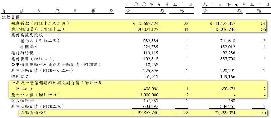 2_合併流動負債.jpg