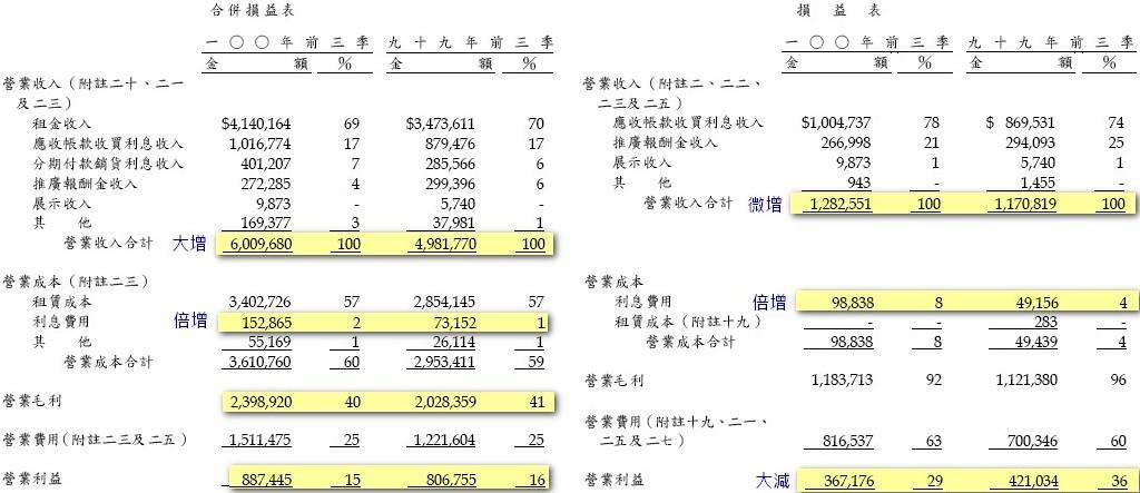 3_營業利益.jpg