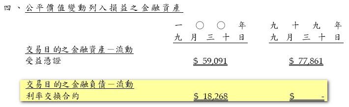 7_利率交換避險.jpg