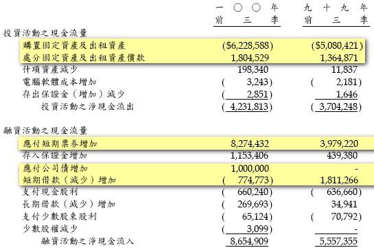 6_投資融資活動現金流.jpg
