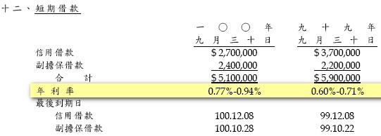 11_1_短期借款.jpg