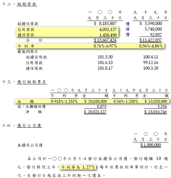 11_短期借款.jpg