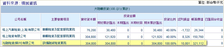 15_大陸轉投資.jpg