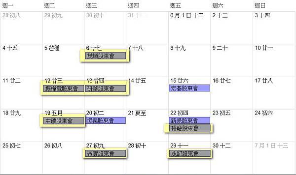2012 股東會行程