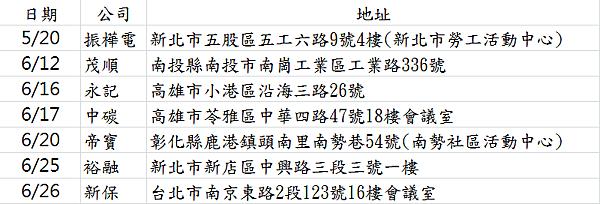 2014股東會