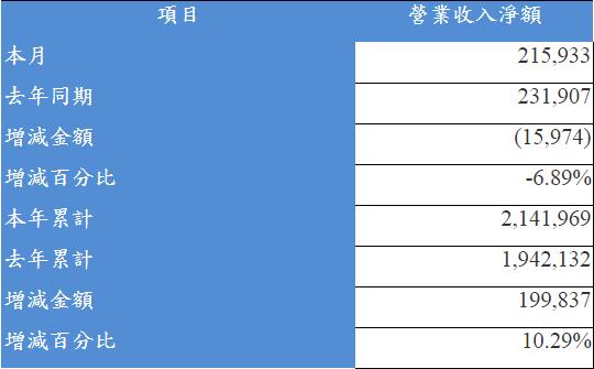 20141008振樺電.png