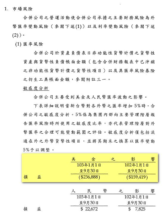 2014Q3裕融匯兌影響