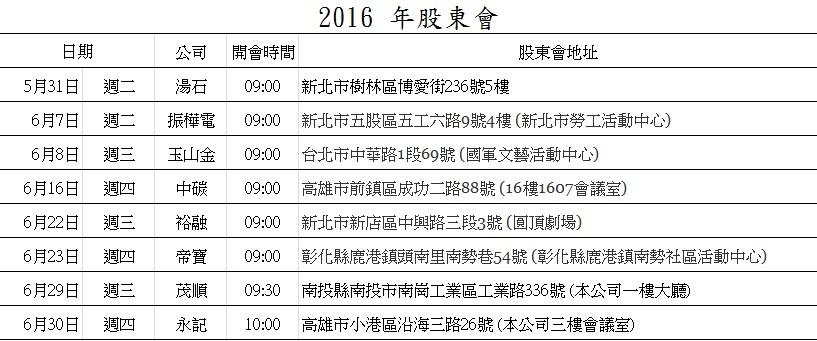 2016股東會.jpg