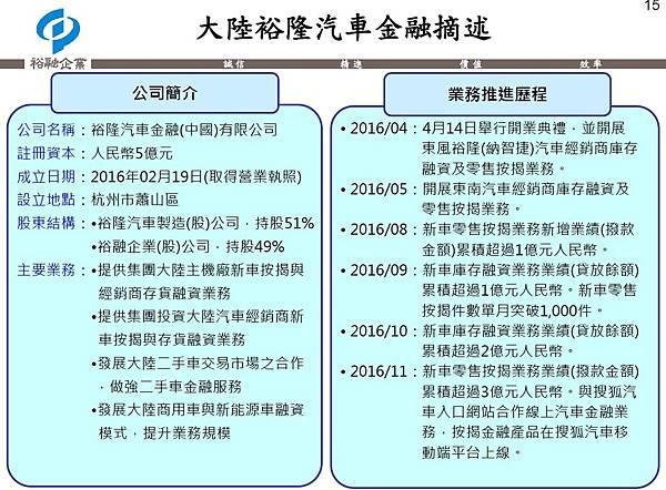 大陸裕融汽車金融.jpg