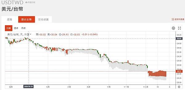 新台幣匯率.jpg
