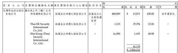 c_轉投資股權2.jpg