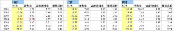 NB代工三傑ROE分析.jpg