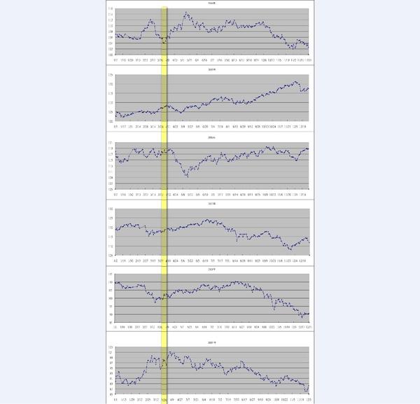 日圓兌美元歷年走勢圖.jpg