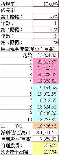 宏達電_3.jpg