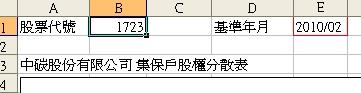 股權變動判讀_6