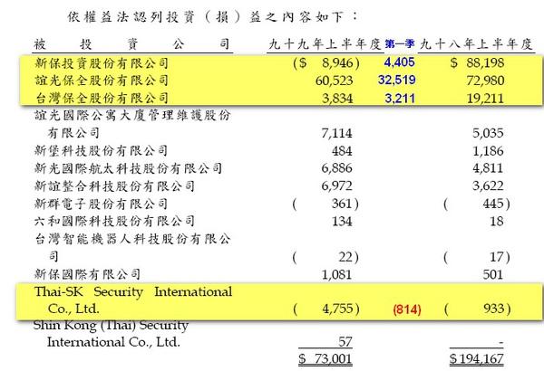 m_權益法投資.jpg