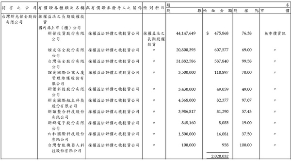 c_轉投資股權.jpg