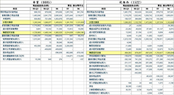 合併現金流量表.JPG