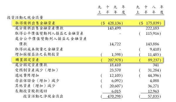 c_投資活動.jpg