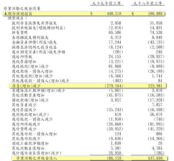 現金流量表.JPG