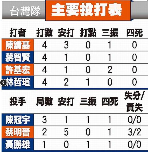 9K吞首敗|天下現金網|九州娛樂城|TS778.NET
