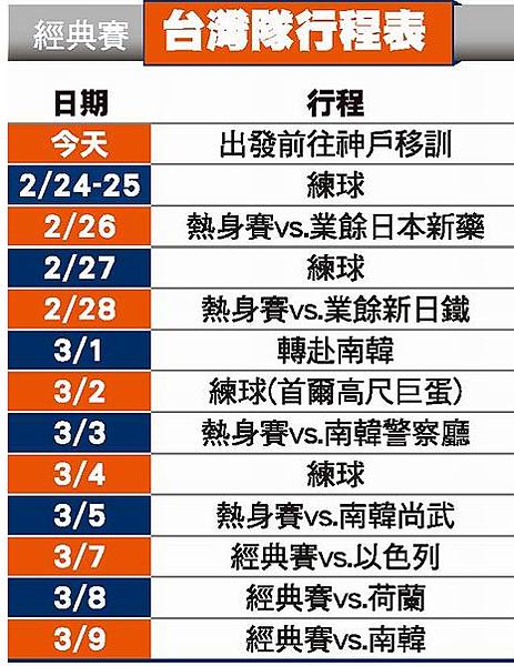 台灣隊赴日|天下現金網|九州娛樂城|TS778.NET