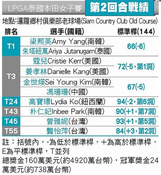 妮妮龔怡萍展追擊|天下現金網|九州娛樂城|TS778.NET