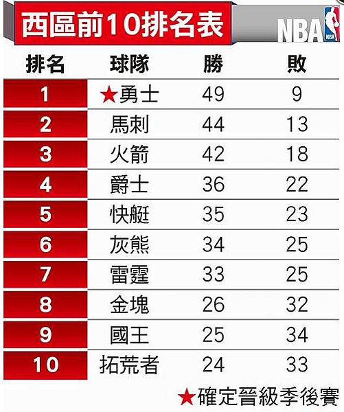 浪花兄弟破網勇士晉季|天下現金網|九州娛樂城|TS778.NET