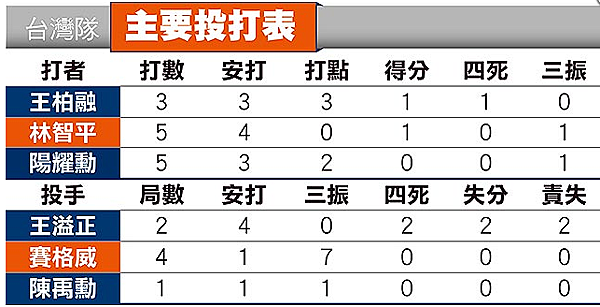 中職擒日本|天下現金網|九州娛樂城|TS778.NET