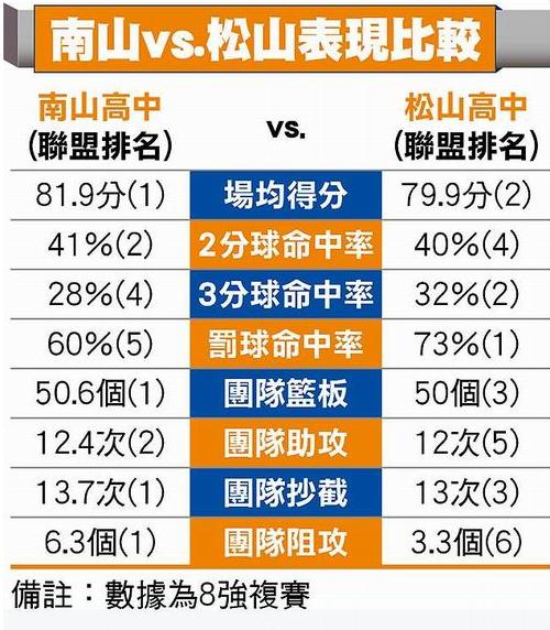 HBL雙山爭霸|天下現金網|九州娛樂城|TS778.NET