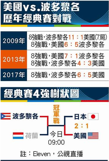 美國今搶首冠|天下現金網|九州娛樂城|TS778.NET