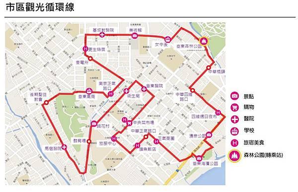 市區觀光循環線