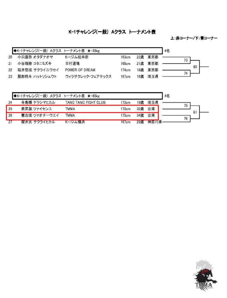 K1對戰表-7.jpg