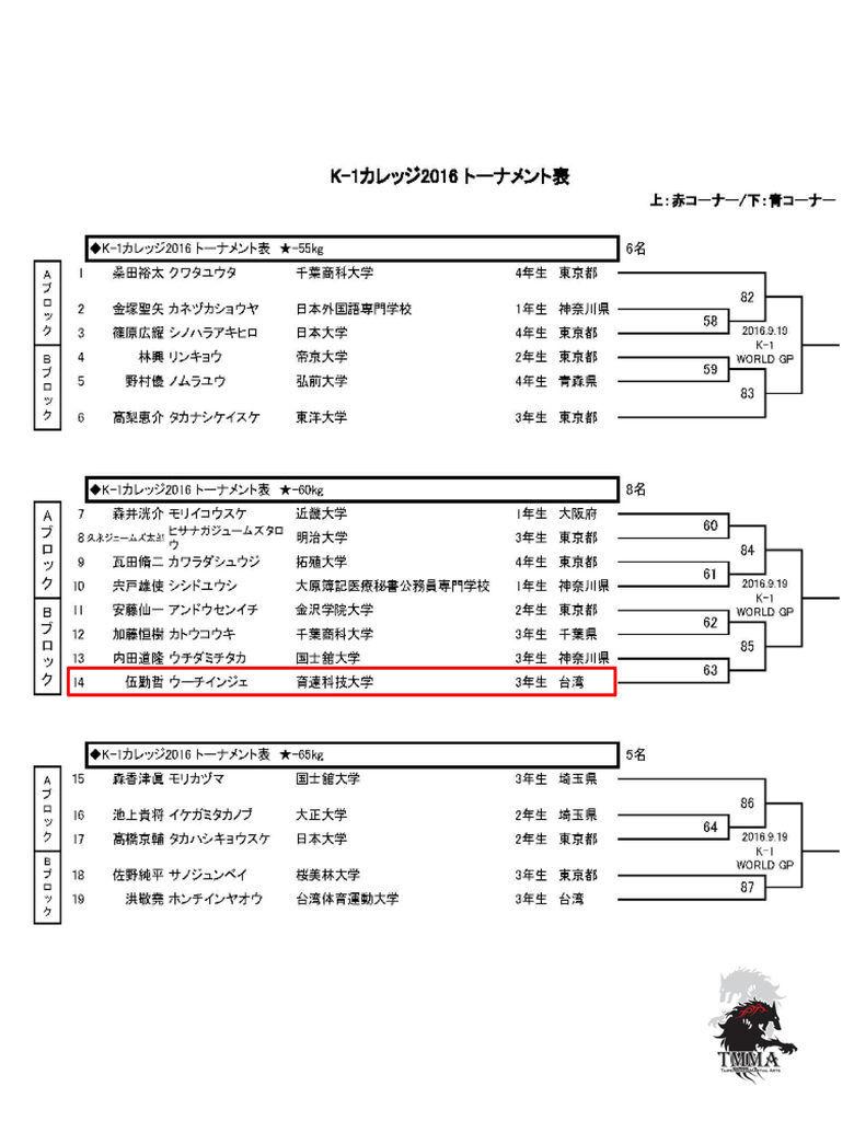 K1對戰表-6.jpg