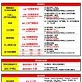 TMMA收費方式(對外文宣)-106年度07月-6.jpg