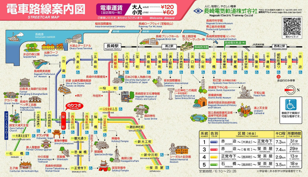 長崎電車路線圖